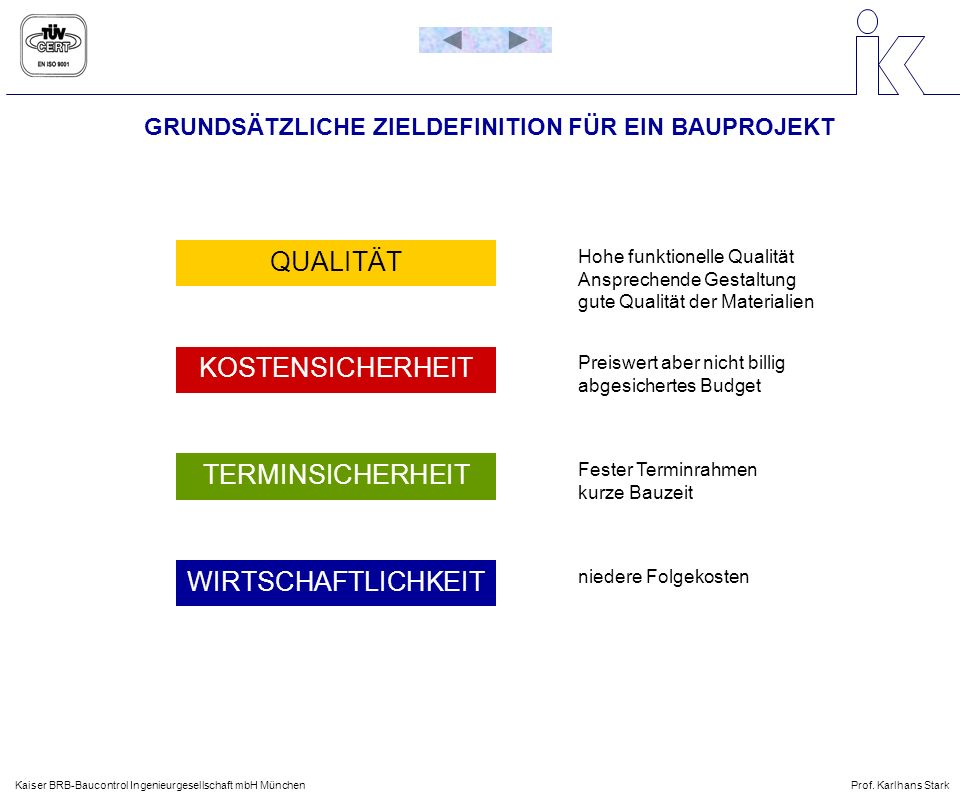 GRUNDSÄTZLICHE ZIELDEFINITION FÜR EIN BAUPROJEKT Kaiser BRB-Baucontrol Ingenieurgesellschaft mbH MünchenProf. Karlhans Stark QUALITÄT KOSTENSICHERHEIT