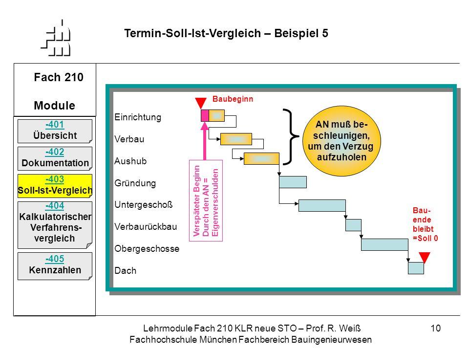 Lehrmodule Fach 210 KLR neue STO – Prof. R. Weiß Fachhochschule München Fachbereich Bauingenieurwesen 10 Fach 210 Module -401 Übersicht -402 Dokumenta
