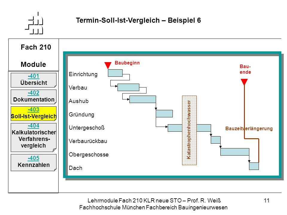 Lehrmodule Fach 210 KLR neue STO – Prof. R. Weiß Fachhochschule München Fachbereich Bauingenieurwesen 11 Fach 210 Module -401 Übersicht -402 Dokumenta