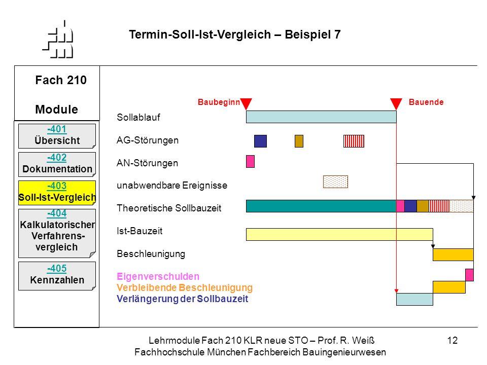 Lehrmodule Fach 210 KLR neue STO – Prof. R. Weiß Fachhochschule München Fachbereich Bauingenieurwesen 12 Fach 210 Module -401 Übersicht -402 Dokumenta