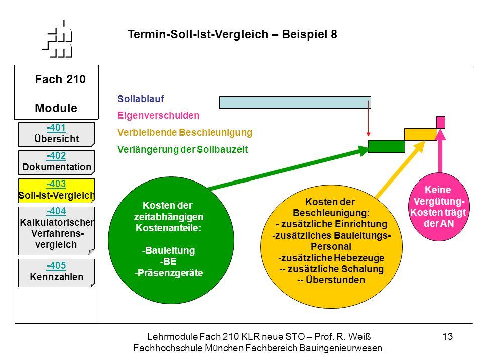Lehrmodule Fach 210 KLR neue STO – Prof. R. Weiß Fachhochschule München Fachbereich Bauingenieurwesen 13 Fach 210 Module -401 Übersicht -402 Dokumenta