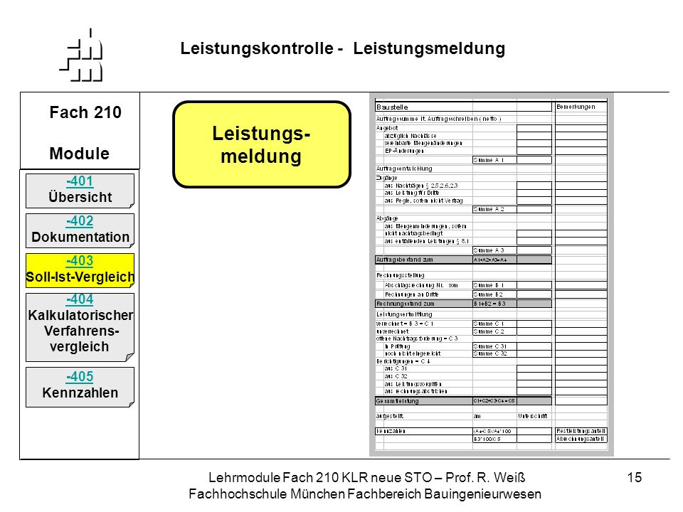 Lehrmodule Fach 210 KLR neue STO – Prof. R. Weiß Fachhochschule München Fachbereich Bauingenieurwesen 15 Fach 210 Module Leistungskontrolle - Leistung