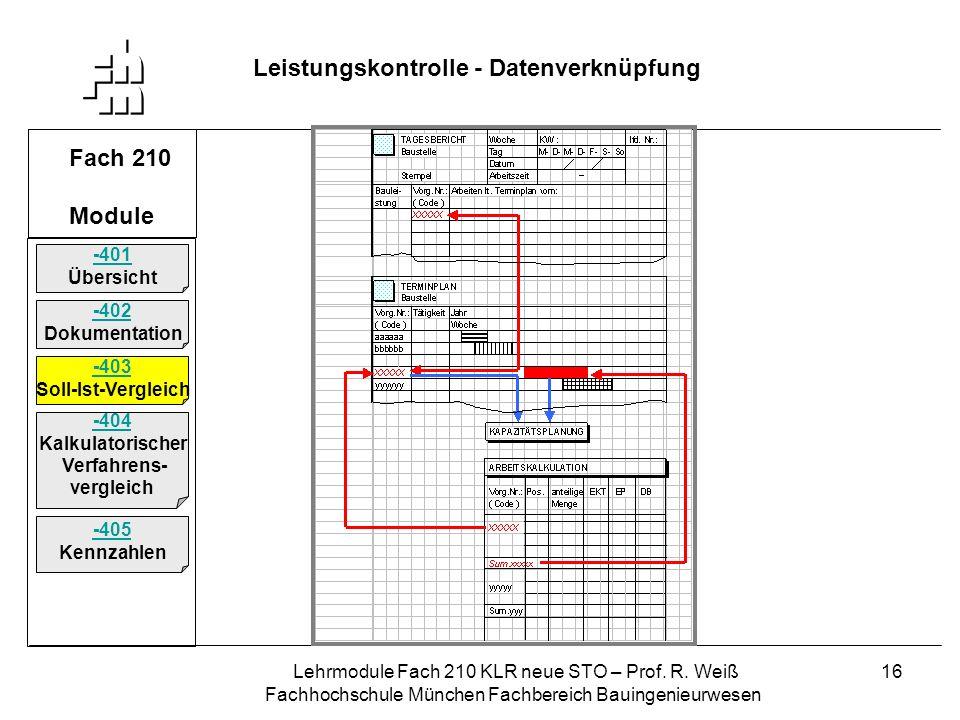 Lehrmodule Fach 210 KLR neue STO – Prof. R. Weiß Fachhochschule München Fachbereich Bauingenieurwesen 16 Fach 210 Module Leistungskontrolle - Datenver