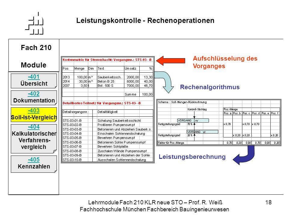 Lehrmodule Fach 210 KLR neue STO – Prof. R. Weiß Fachhochschule München Fachbereich Bauingenieurwesen 18 Fach 210 Module Leistungskontrolle - Rechenop