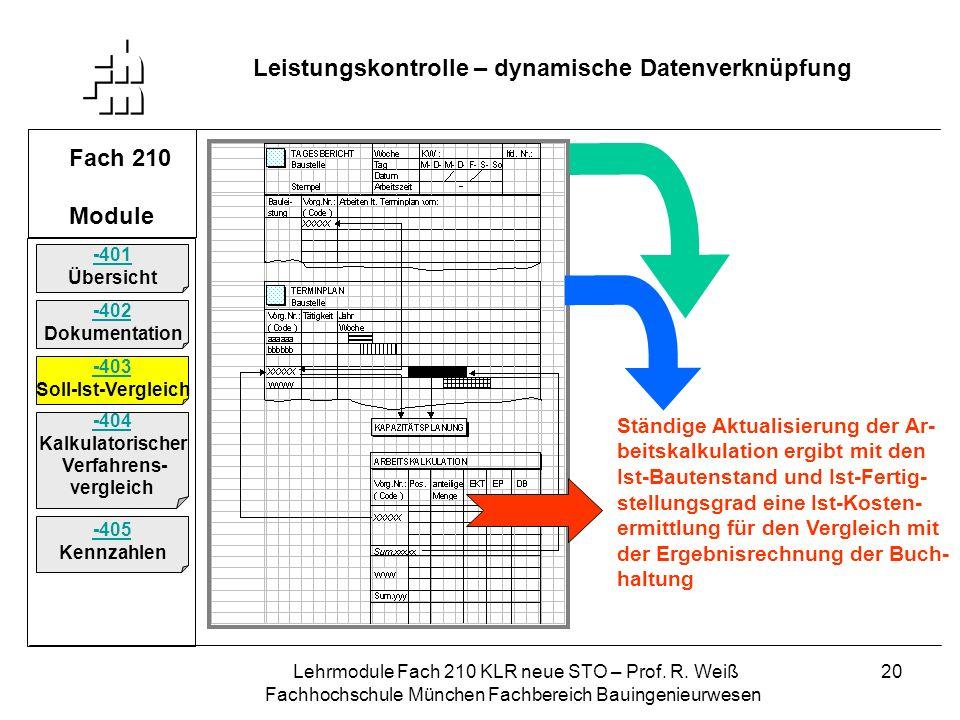 Lehrmodule Fach 210 KLR neue STO – Prof. R. Weiß Fachhochschule München Fachbereich Bauingenieurwesen 20 Fach 210 Module Leistungskontrolle – dynamisc