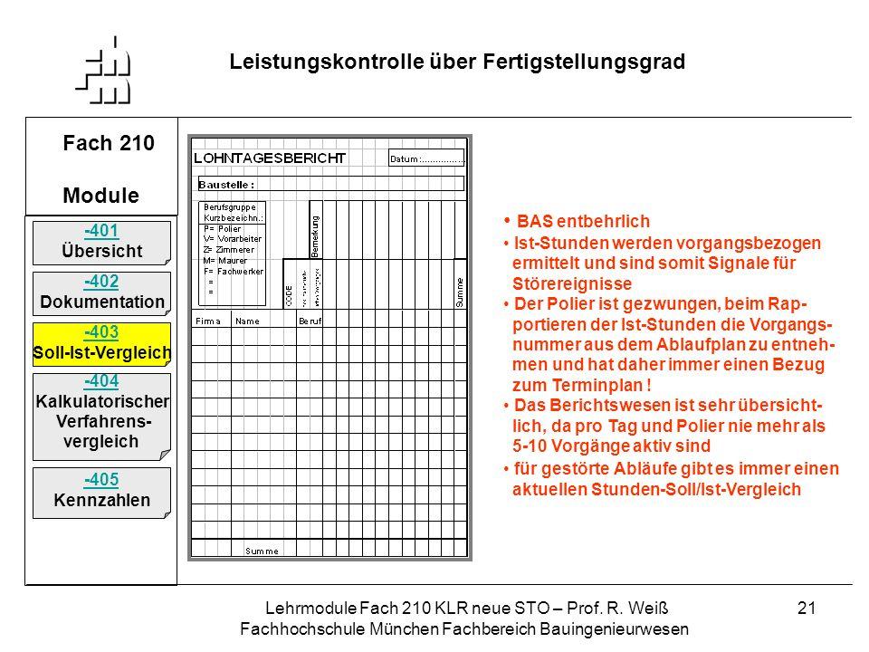 Lehrmodule Fach 210 KLR neue STO – Prof. R. Weiß Fachhochschule München Fachbereich Bauingenieurwesen 21 Fach 210 Module Leistungskontrolle über Ferti