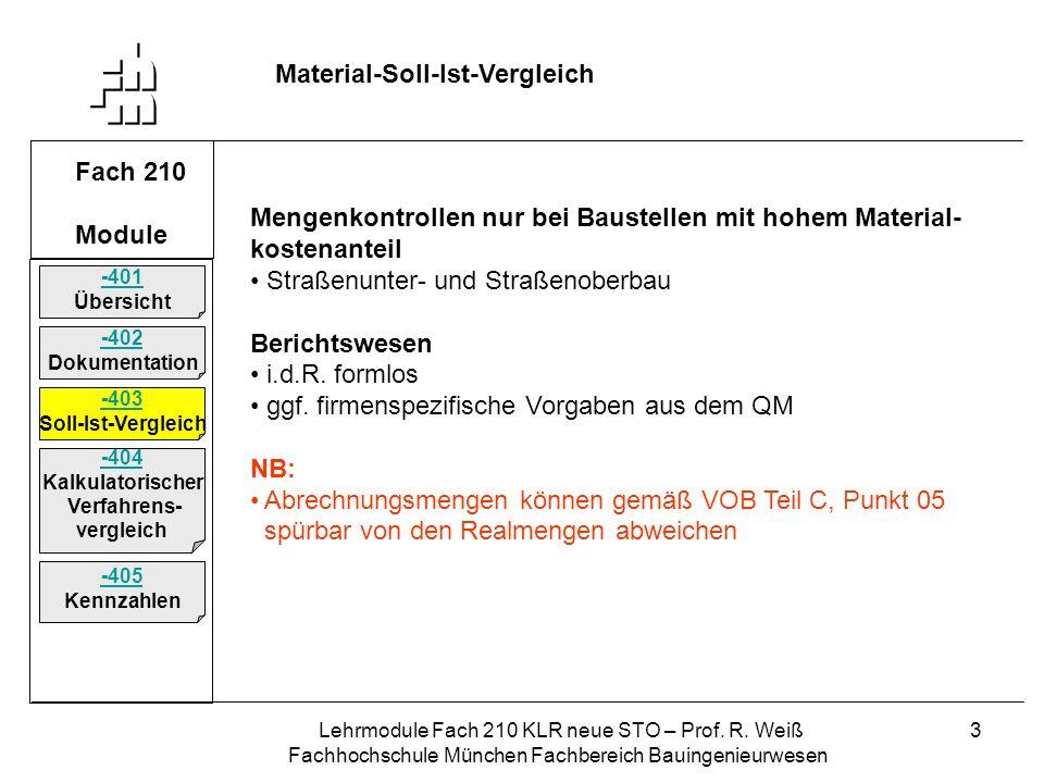 Lehrmodule Fach 210 KLR neue STO – Prof. R. Weiß Fachhochschule München Fachbereich Bauingenieurwesen 3 Fach 210 Module Material-Soll-Ist-Vergleich -4
