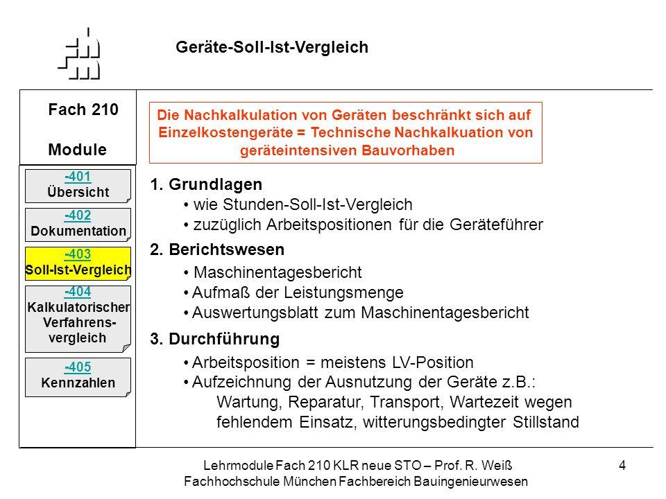 Lehrmodule Fach 210 KLR neue STO – Prof. R. Weiß Fachhochschule München Fachbereich Bauingenieurwesen 4 Fach 210 Module Geräte-Soll-Ist-Vergleich -401