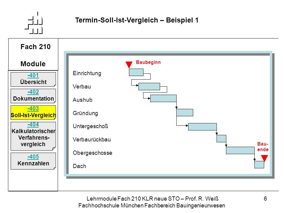 Lehrmodule Fach 210 KLR neue STO – Prof. R. Weiß Fachhochschule München Fachbereich Bauingenieurwesen 6 Fach 210 Module Termin-Soll-Ist-Vergleich – Be