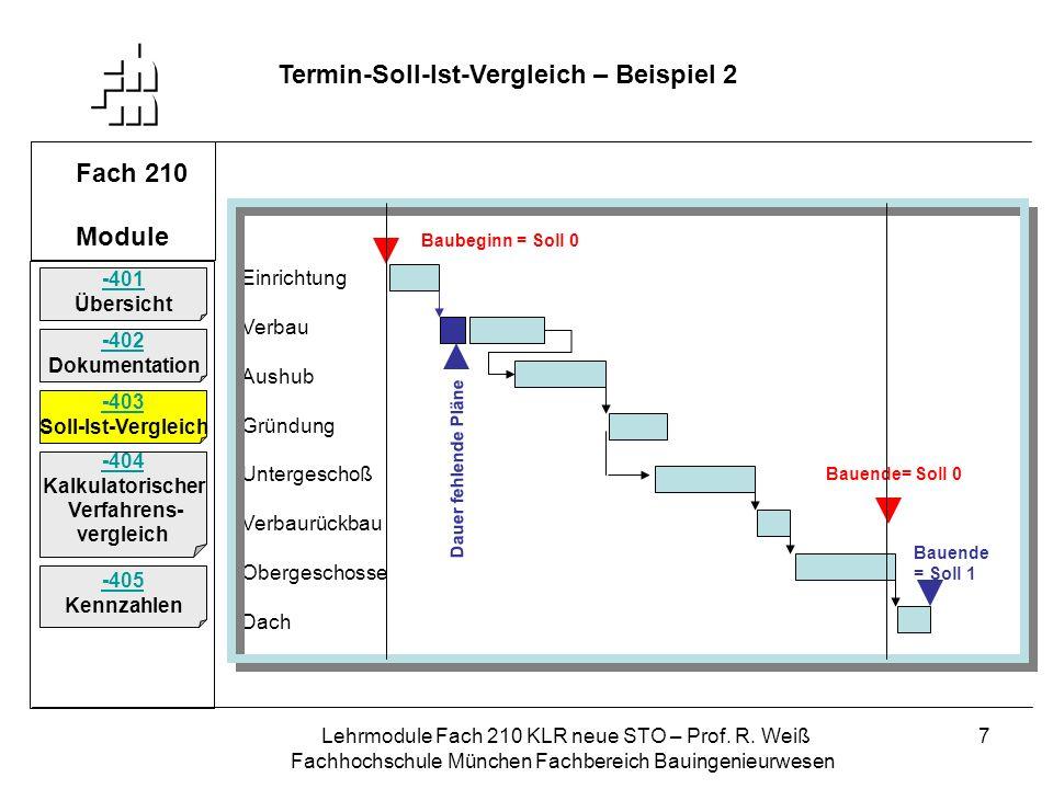 Lehrmodule Fach 210 KLR neue STO – Prof. R. Weiß Fachhochschule München Fachbereich Bauingenieurwesen 7 Fach 210 Module -401 Übersicht -402 Dokumentat