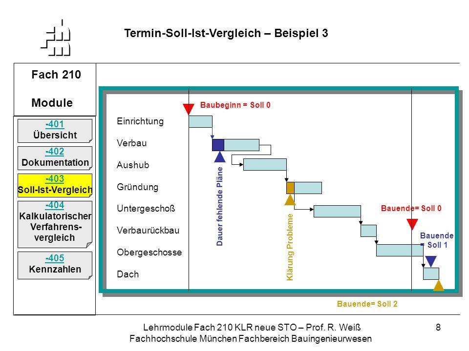 Lehrmodule Fach 210 KLR neue STO – Prof. R. Weiß Fachhochschule München Fachbereich Bauingenieurwesen 8 Fach 210 Module -401 Übersicht -402 Dokumentat