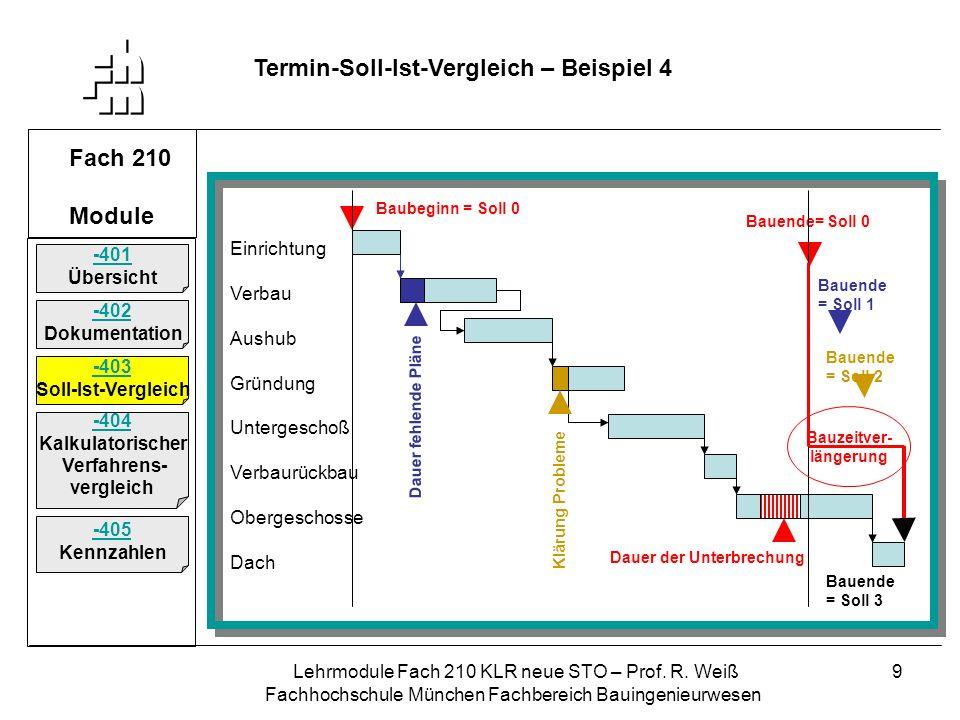 Lehrmodule Fach 210 KLR neue STO – Prof. R. Weiß Fachhochschule München Fachbereich Bauingenieurwesen 9 Fach 210 Module -401 Übersicht -402 Dokumentat