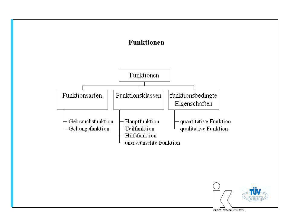 KAISER BRB-BAUCONTROL Funktionen