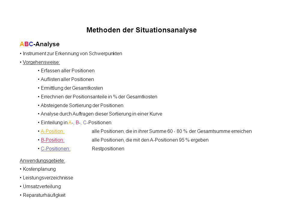Methoden der Situationsanalyse ABC-Analyse Instrument zur Erkennung von Schwerpunkten Vorgehensweise: Erfassen aller Positionen Auflisten aller Positi