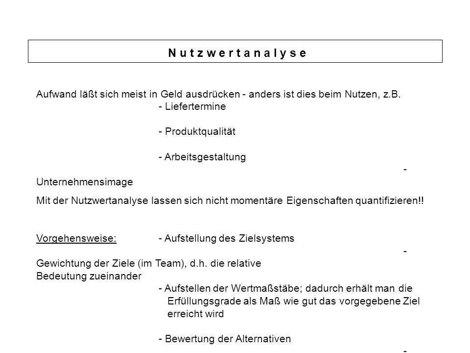 KAISER BRB-BAUCONTROL 1.Aufstellen des Zielsystems 2.