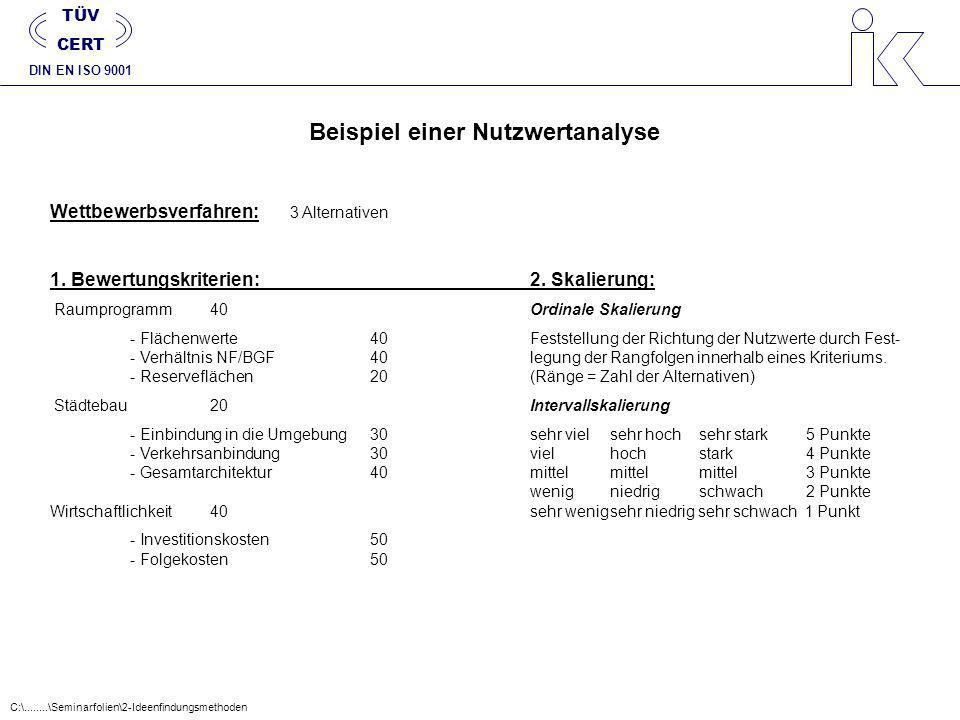 Beispiel einer Nutzwertanalyse Wettbewerbsverfahren: 3 Alternativen 1. Bewertungskriterien:2. Skalierung: Raumprogramm40Ordinale Skalierung - Flächenw