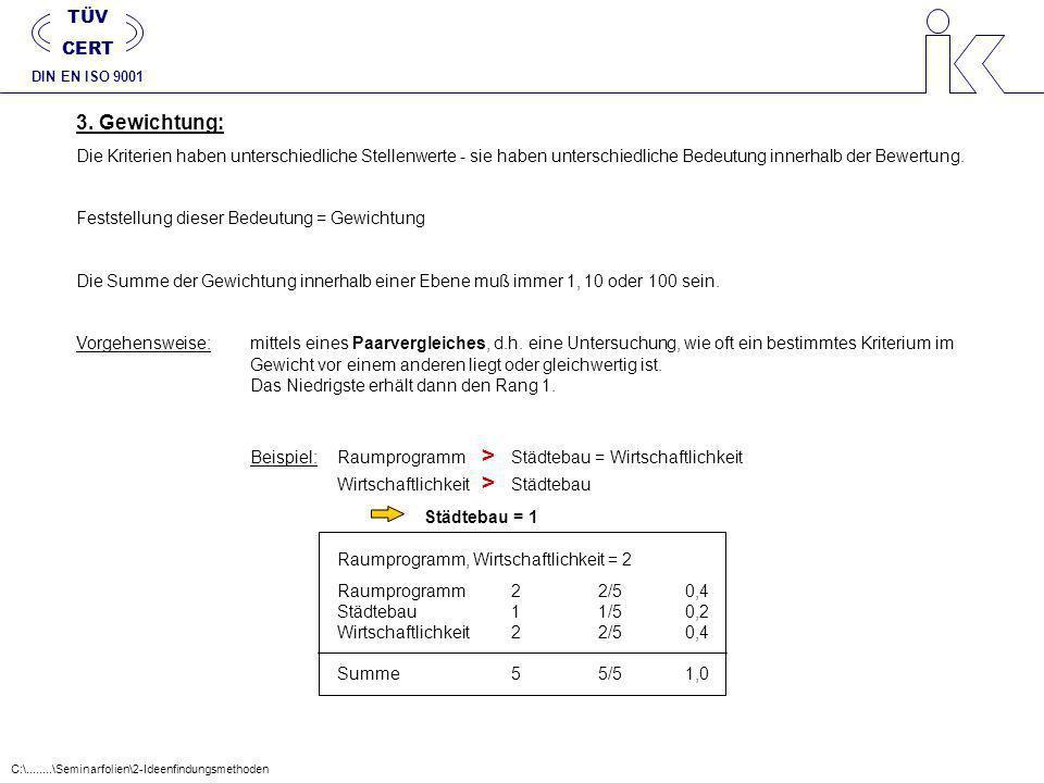 Bewertung und Berechnung der Nutzwerte GEWICHT 1.Raumprogramm0,4 Fläche0,4 NF/BGF0,4 Reserve0,2 2.