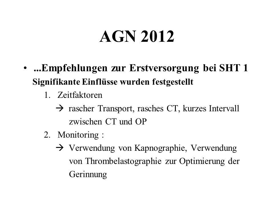 AGN 2012...Empfehlungen zur Erstversorgung bei SHT 1 Signifikante Einflüsse wurden festgestellt 1. Zeitfaktoren rascher Transport, rasches CT, kurzes