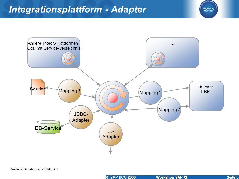 © SAP HCC 2006 Workshop SAP XISeite 5 Integrationsplattform - Adapter Andere Integr.-Plattformen Ggf. mit Service-Verzeichnis... Service ERP DB-Servic