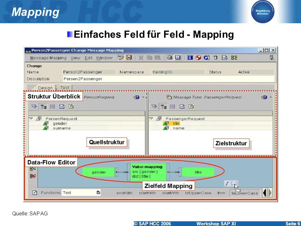 © SAP HCC 2006 Workshop SAP XISeite 6 Mapping Quelle: SAP AG Einfaches Feld für Feld - Mapping