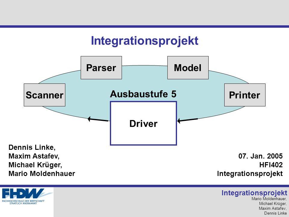 Mario Moldenhauer, Michael Krüger, Maxim Astafev, Dennis Linke Integrationsprojekt 1 von 5 Ausbaustufe 5 Integrationsprojekt Dennis Linke, Maxim Astaf