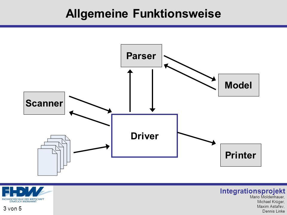Mario Moldenhauer, Michael Krüger, Maxim Astafev, Dennis Linke Integrationsprojekt 3 von 5 Allgemeine Funktionsweise Scanner Model Printer Parser Driv