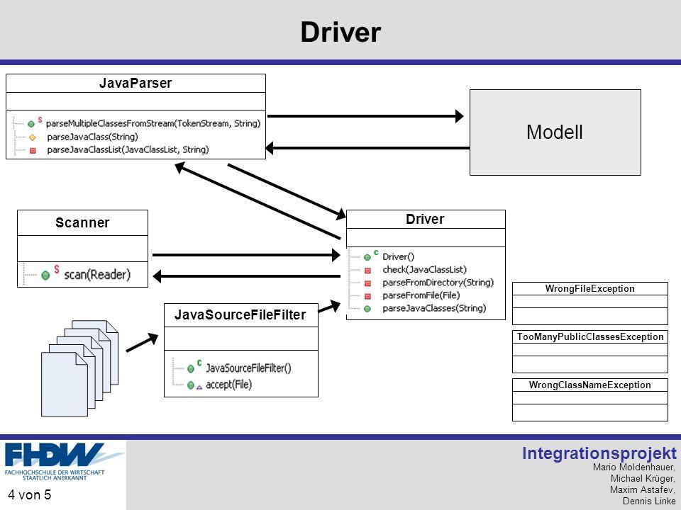 Mario Moldenhauer, Michael Krüger, Maxim Astafev, Dennis Linke Integrationsprojekt 4 von 5 Scanner Driver JavaSourceFileFilter TooManyPublicClassesExc