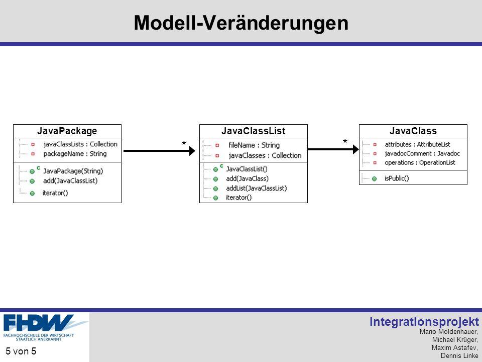 Mario Moldenhauer, Michael Krüger, Maxim Astafev, Dennis Linke Integrationsprojekt 5 von 5 Modell-Veränderungen * JavaPackage * JavaClassListJavaClass
