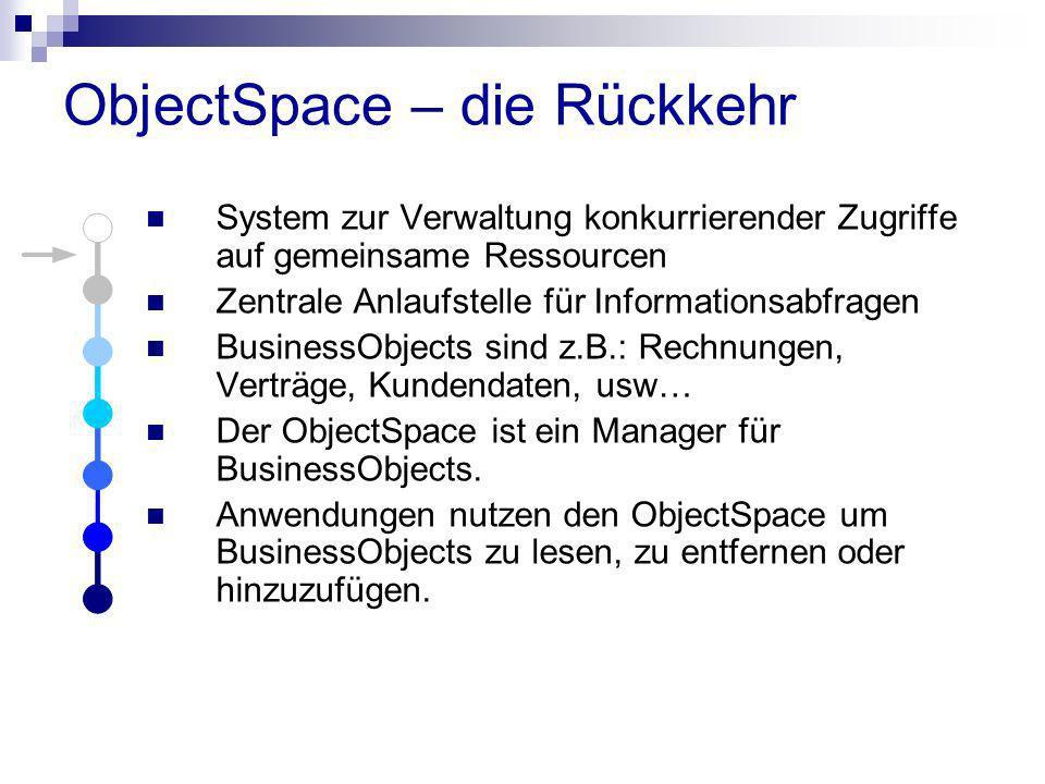 ObjectSpace – die Rückkehr System zur Verwaltung konkurrierender Zugriffe auf gemeinsame Ressourcen Zentrale Anlaufstelle für Informationsabfragen Bus