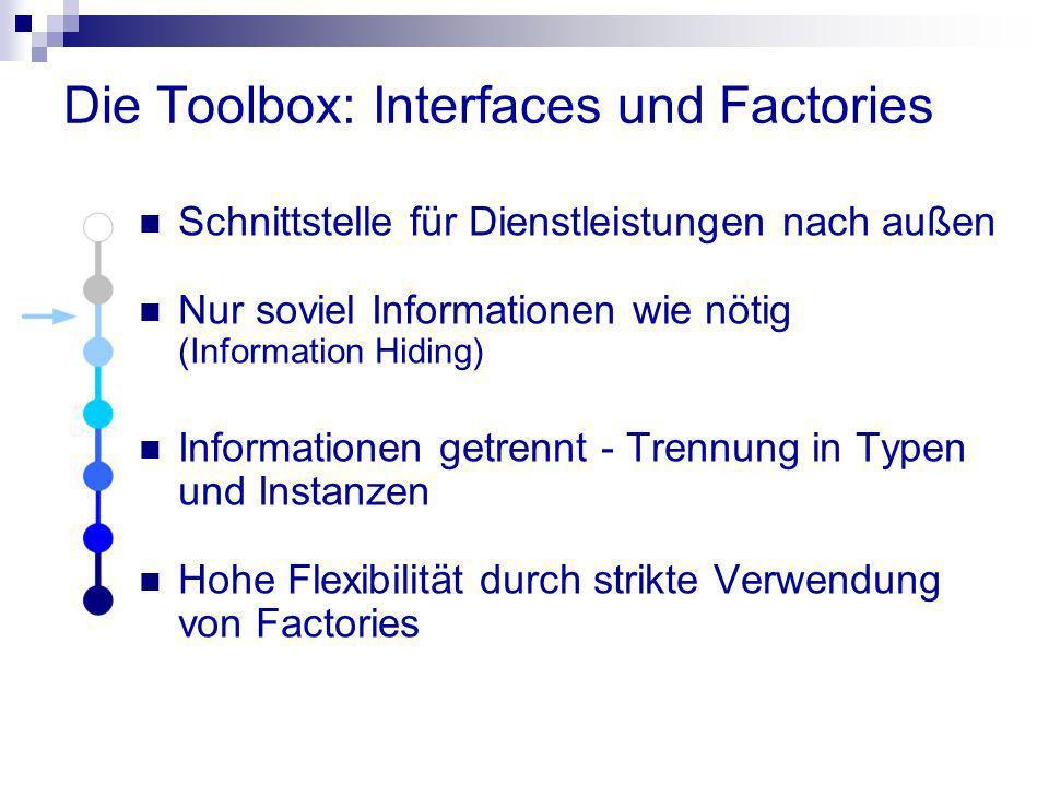 Die Toolbox: Interfaces und Factories Schnittstelle für Dienstleistungen nach außen Nur soviel Informationen wie nötig (Information Hiding) Informatio