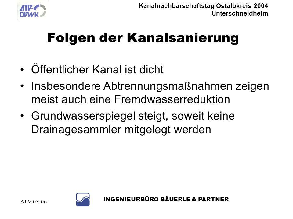 Kanalnachbarschaftstag Ostalbkreis 2004 Unterschneidheim INGENIEURBÜRO BÄUERLE & PARTNER ATV-03-06 Danach.... Hat man diese Punkte alle gewissenhaft e