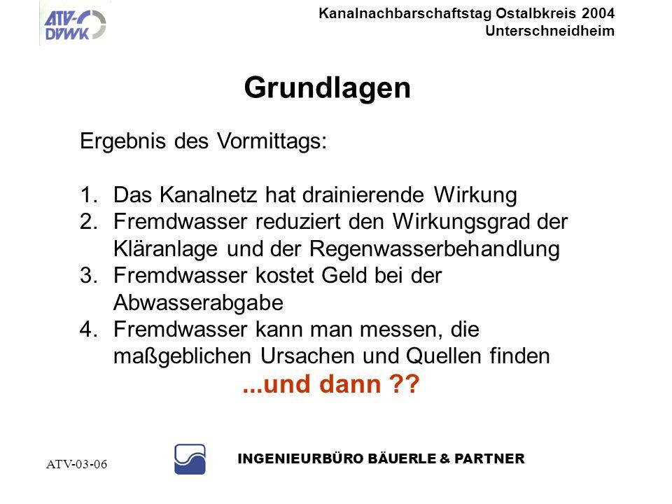 Kanalnachbarschaftstag Ostalbkreis 2004 Unterschneidheim INGENIEURBÜRO BÄUERLE & PARTNER ATV-03-06 Beispiel Trennentwässerung: Sollzustand: Schmutzwasser an Mischwasserkanal, Regenwasser etc.