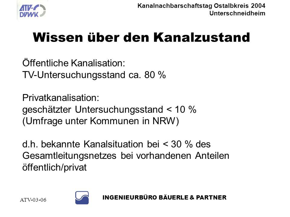 Kanalnachbarschaftstag Ostalbkreis 2004 Unterschneidheim INGENIEURBÜRO BÄUERLE & PARTNER ATV-03-06 Fremdwasser und Grundstücksgrenze Fremdwasser kennt