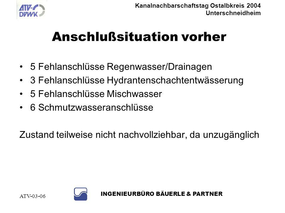 Kanalnachbarschaftstag Ostalbkreis 2004 Unterschneidheim INGENIEURBÜRO BÄUERLE & PARTNER ATV-03-06 Weitere Möglichkeiten Benebelung zur Feststellung d