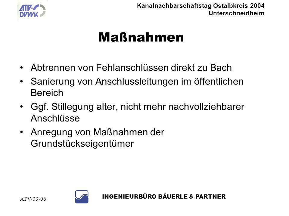 Kanalnachbarschaftstag Ostalbkreis 2004 Unterschneidheim INGENIEURBÜRO BÄUERLE & PARTNER ATV-03-06 Anschlußsituation vorher 5 Fehlanschlüsse Regenwass