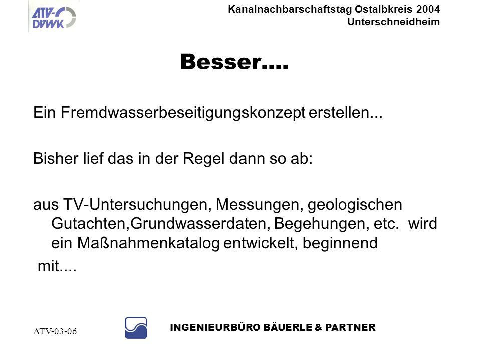 Kanalnachbarschaftstag Ostalbkreis 2004 Unterschneidheim INGENIEURBÜRO BÄUERLE & PARTNER ATV-03-06..es läuft doch weg..?! Messergebnisse ins Archiv, v
