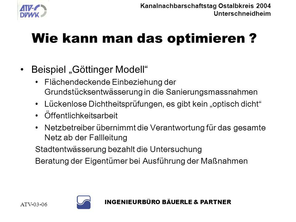Kanalnachbarschaftstag Ostalbkreis 2004 Unterschneidheim INGENIEURBÜRO BÄUERLE & PARTNER ATV-03-06 Anschlusssituation nachher 3 Fehlanschlüsse Hydrant