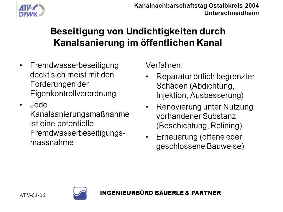 Kanalnachbarschaftstag Ostalbkreis 2004 Unterschneidheim INGENIEURBÜRO BÄUERLE & PARTNER ATV-03-06 Beispiel: Grundwasserabsenkung einer Bahnunterführung 1.Ansatz Schwelle erhöhen, soweit unschädlich möglich 2.Druckleitung zum Vorfluter (Abpumpen)