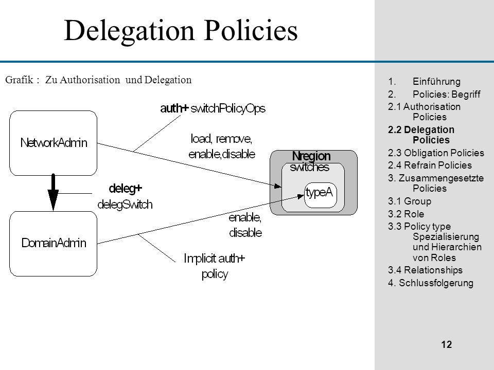 12 1.Einführung 2.Policies: Begriff 2.1 Authorisation Policies 2.2 Delegation Policies 2.3 Obligation Policies 2.4 Refrain Policies 3.