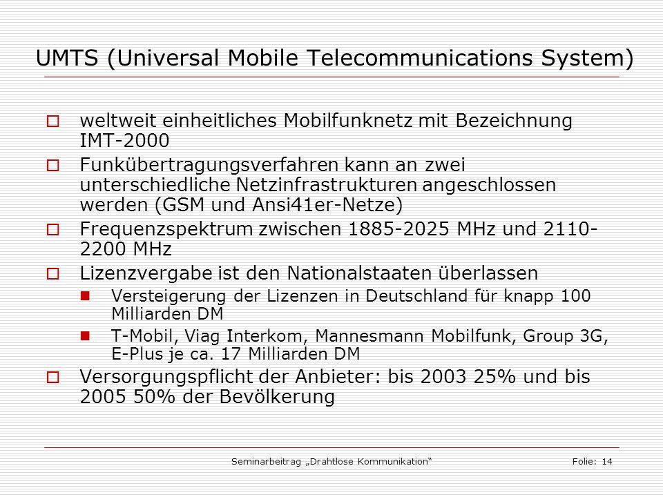 Seminarbeitrag Drahtlose KommunikationFolie: 14 UMTS (Universal Mobile Telecommunications System) weltweit einheitliches Mobilfunknetz mit Bezeichnung IMT-2000 Funkübertragungsverfahren kann an zwei unterschiedliche Netzinfrastrukturen angeschlossen werden (GSM und Ansi41er-Netze) Frequenzspektrum zwischen 1885-2025 MHz und 2110- 2200 MHz Lizenzvergabe ist den Nationalstaaten überlassen Versteigerung der Lizenzen in Deutschland für knapp 100 Milliarden DM T-Mobil, Viag Interkom, Mannesmann Mobilfunk, Group 3G, E-Plus je ca.