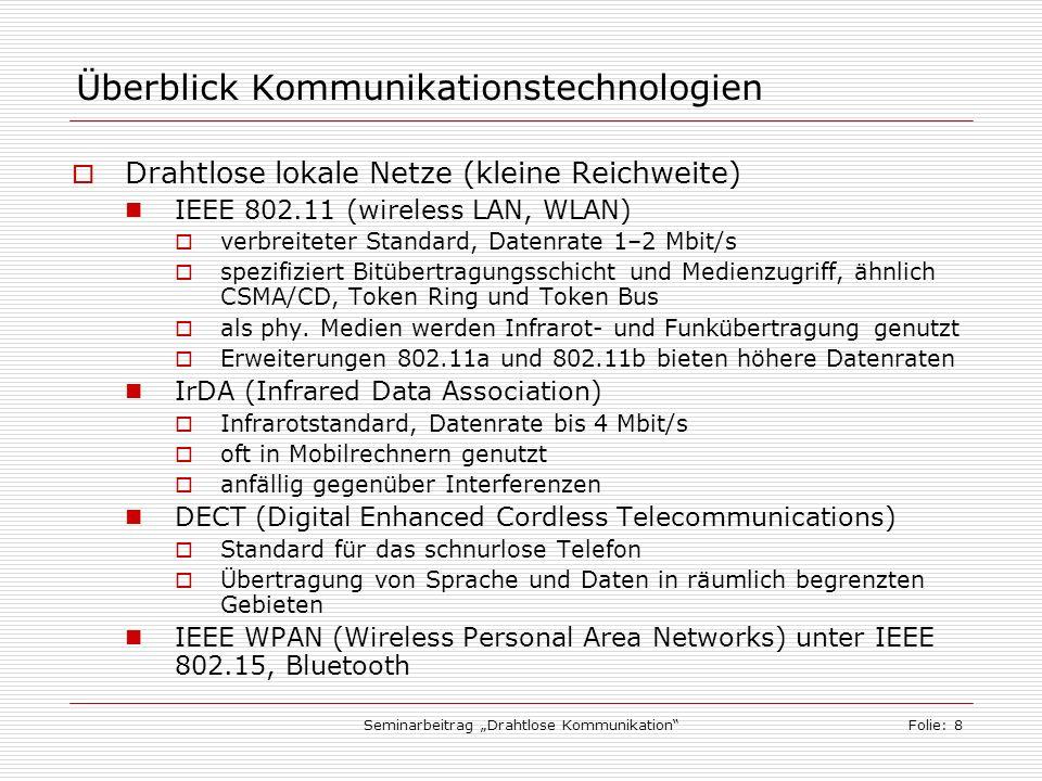 Seminarbeitrag Drahtlose KommunikationFolie: 8 Überblick Kommunikationstechnologien Drahtlose lokale Netze (kleine Reichweite) IEEE 802.11 (wireless LAN, WLAN) verbreiteter Standard, Datenrate 1–2 Mbit/s spezifiziert Bitübertragungsschicht und Medienzugriff, ähnlich CSMA/CD, Token Ring und Token Bus als phy.