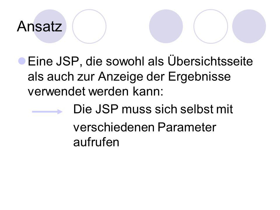 Ansatz Eine JSP, die sowohl als Übersichtsseite als auch zur Anzeige der Ergebnisse verwendet werden kann: Die JSP muss sich selbst mit verschiedenen Parameter aufrufen