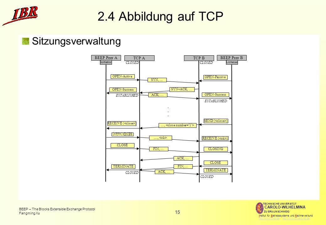 15 BEEP – The Blocks Extensible Exchange Protocol Fangming Xu TECHNISCHE UNIVERSITÄT ZU BRAUNSCHWEIG CAROLO-WILHELMINA Institut für Betriebssysteme und Rechnerverbund http://www.tu-bs.de http://www.ibr.cs.tu-bs.dehttp://www.tu-bs.dehttp://www.ibr.cs.tu-bs.de 2.4 Abbildung auf TCP Sitzungsverwaltung TCP ATCP B CLOSED OPEN-Active OPEN-Passive SYN, … SYN+ACK, … OPEN-Success ESTABLISHED OPEN-Success ESTABLISHED ACK, …......