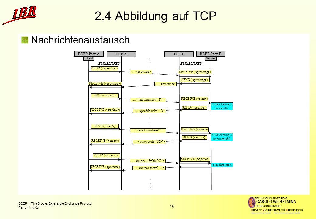 16 BEEP – The Blocks Extensible Exchange Protocol Fangming Xu TECHNISCHE UNIVERSITÄT ZU BRAUNSCHWEIG CAROLO-WILHELMINA Institut für Betriebssysteme und Rechnerverbund http://www.tu-bs.de http://www.ibr.cs.tu-bs.dehttp://www.tu-bs.dehttp://www.ibr.cs.tu-bs.de 2.4 Abbildung auf TCP Nachrichtenaustausch TCP ATCP B ESTABLISHED SEND ( ) RECEIVE ( ) …,......