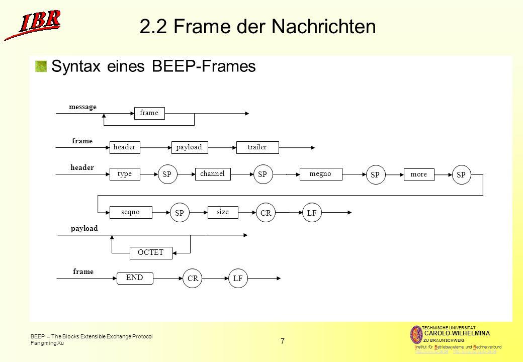 7 BEEP – The Blocks Extensible Exchange Protocol Fangming Xu TECHNISCHE UNIVERSITÄT ZU BRAUNSCHWEIG CAROLO-WILHELMINA Institut für Betriebssysteme und Rechnerverbund http://www.tu-bs.de http://www.ibr.cs.tu-bs.dehttp://www.tu-bs.dehttp://www.ibr.cs.tu-bs.de 2.2 Frame der Nachrichten Syntax eines BEEP-Frames frame header message frame payloadtrailer type header SP channel SP megno SP more SP seqno SP size CR LF payload OCTET frame END CRLF