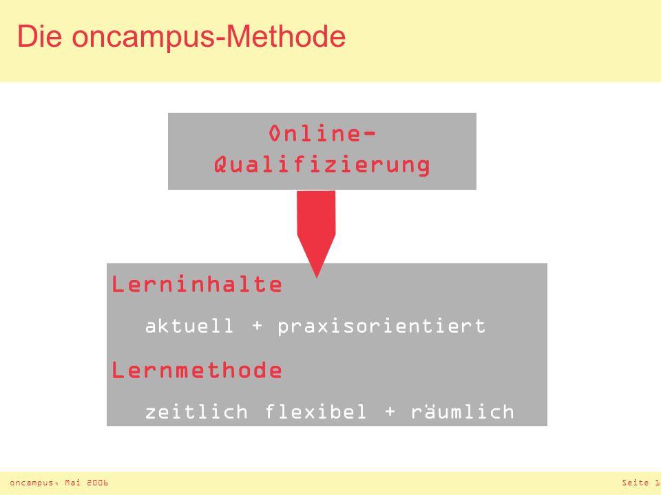 oncampus, Mai 2006Seite 18 Vorteile für qualifizierte Pflegekräfte Möglichkeit sich berufsbegleitend zu qualifizieren, bzw.