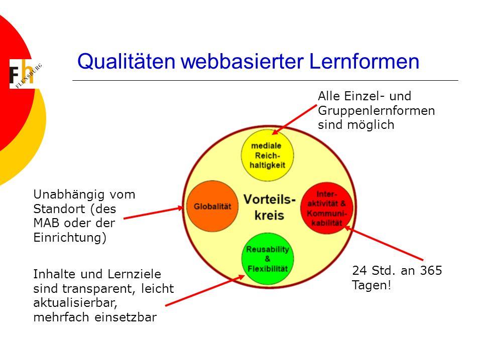Qualitäten webbasierter Lernformen Unabhängig vom Standort (des MAB oder der Einrichtung) Alle Einzel- und Gruppenlernformen sind möglich Inhalte und Lernziele sind transparent, leicht aktualisierbar, mehrfach einsetzbar 24 Std.