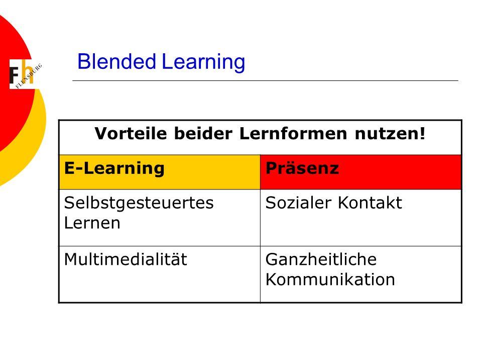 Blended Learning Vorteile beider Lernformen nutzen! E-LearningPräsenz Selbstgesteuertes Lernen Sozialer Kontakt MultimedialitätGanzheitliche Kommunika