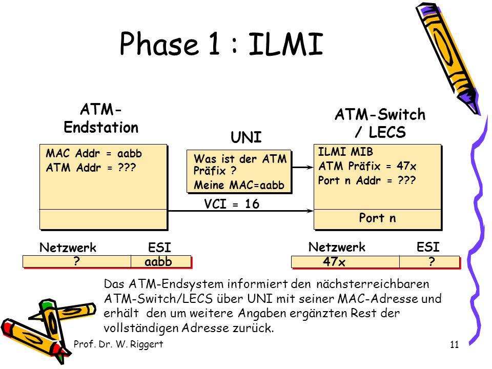Prof. Dr. W. Riggert 11 Phase 1 : ILMI ILMI MIB ATM Präfix = 47x Port n Addr = .