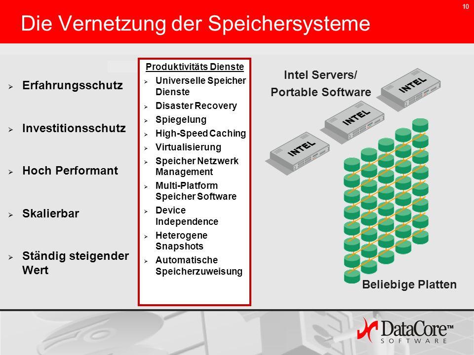 10 Die Vernetzung der Speichersysteme Beliebige Platten Intel Servers/ Portable Software Erfahrungsschutz Investitionsschutz Hoch Performant Skalierba